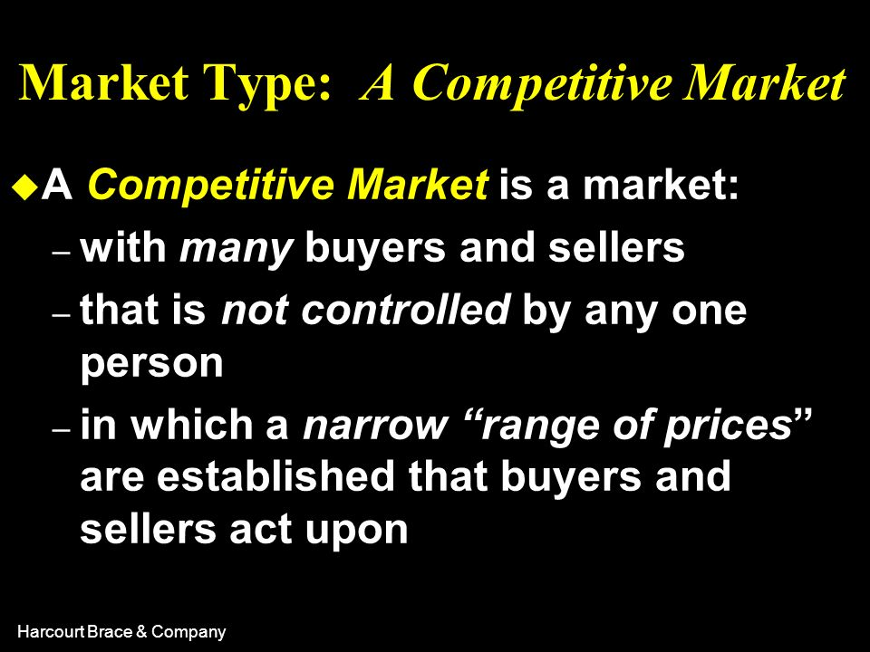 Market Type: A Competitive Market