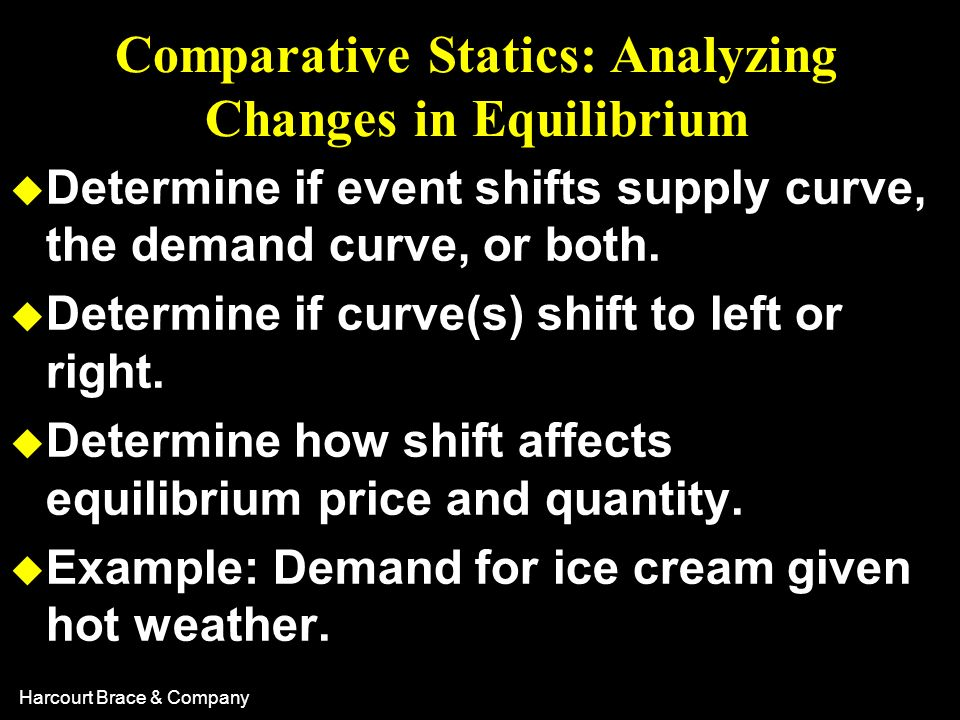 Comparative Statics: Analyzing Changes in Equilibrium