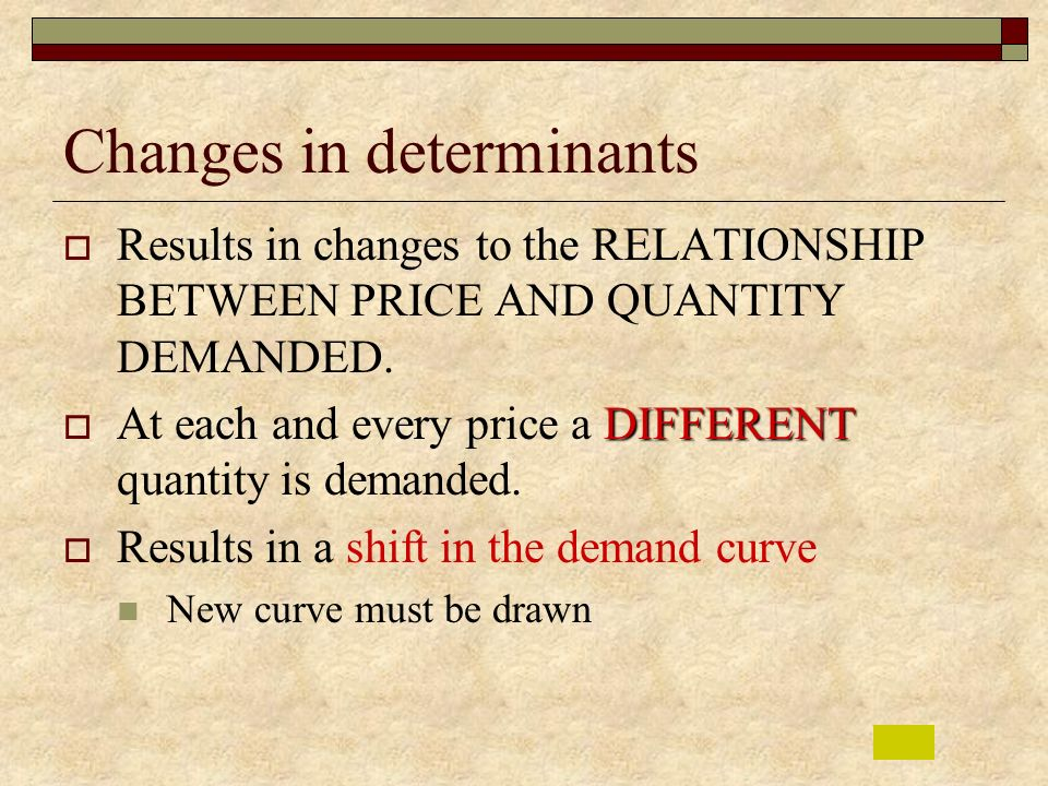 Changes in determinants