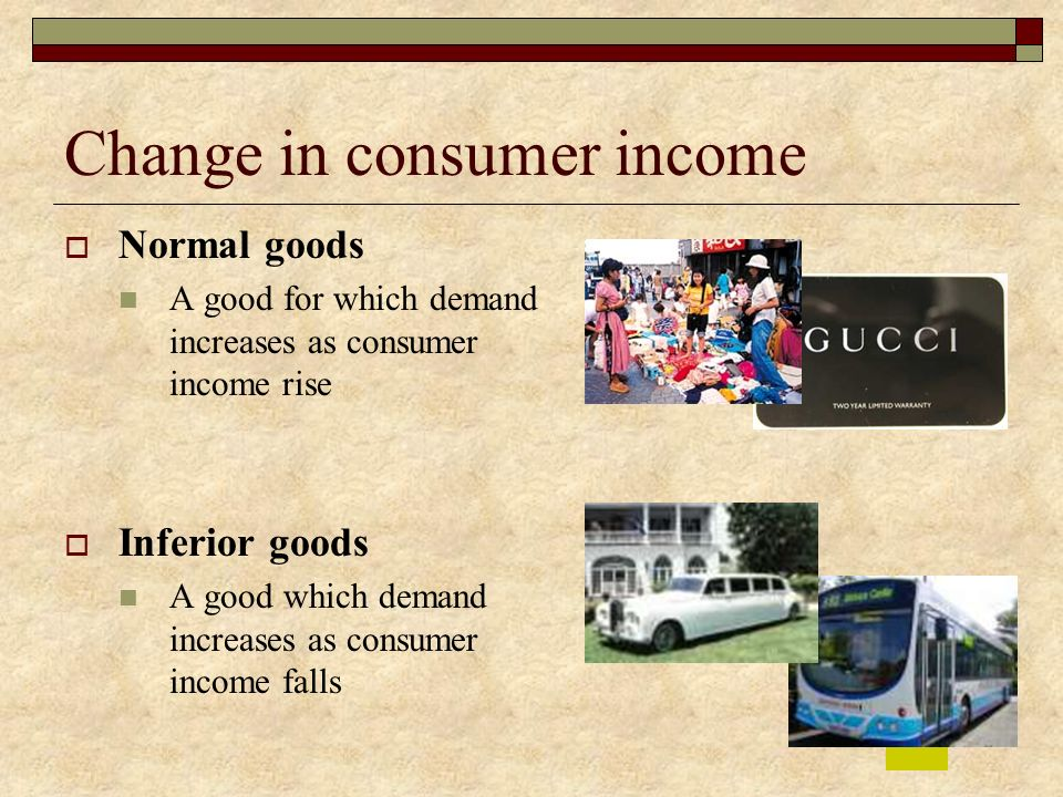 Change in consumer income