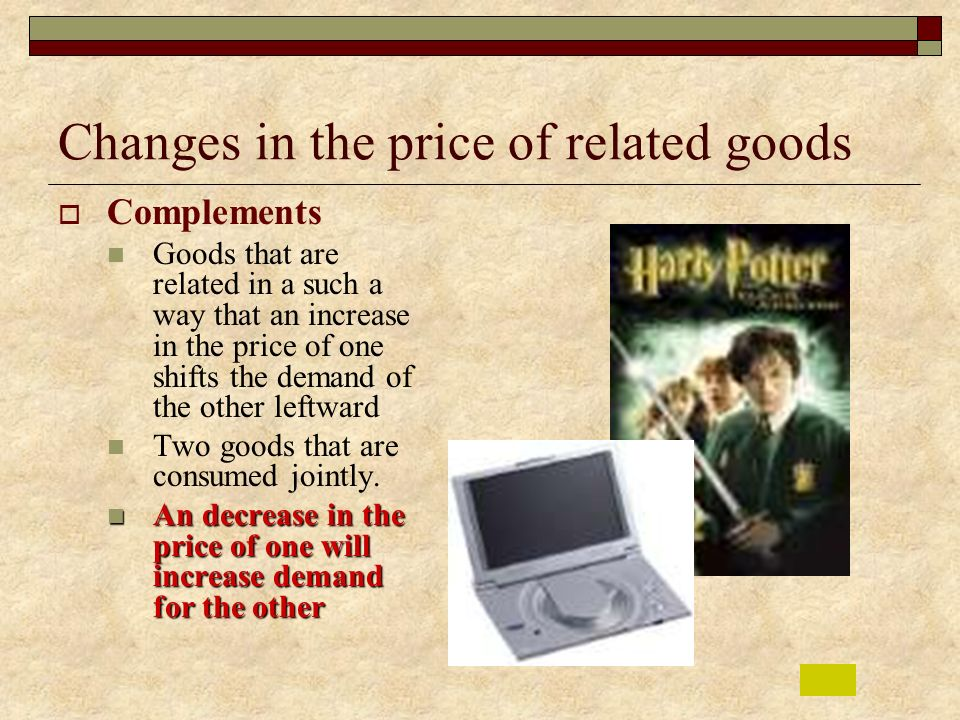 Changes in the price of related goods