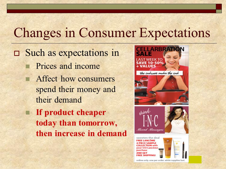 Changes in Consumer Expectations