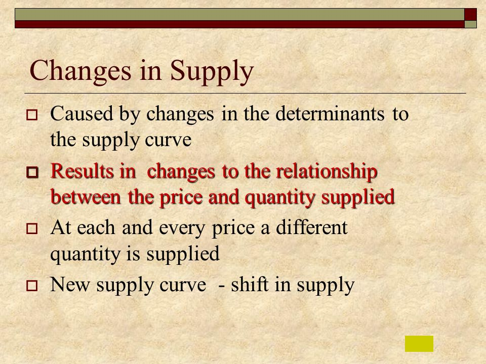 Changes in Supply Caused by changes in the determinants to the supply curve.