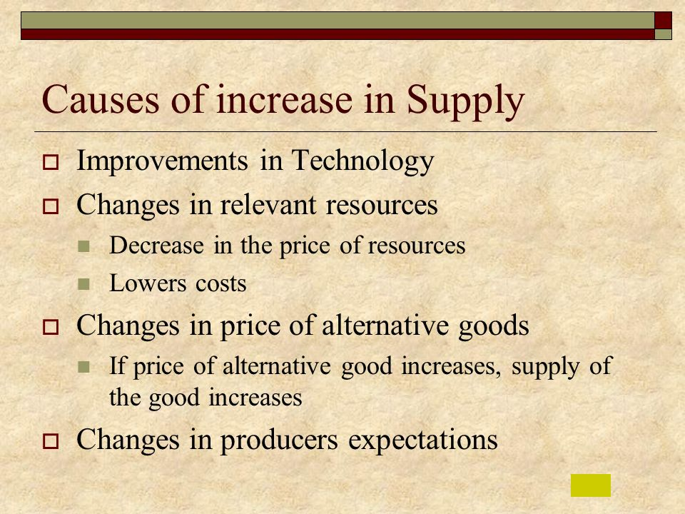 Causes of increase in Supply