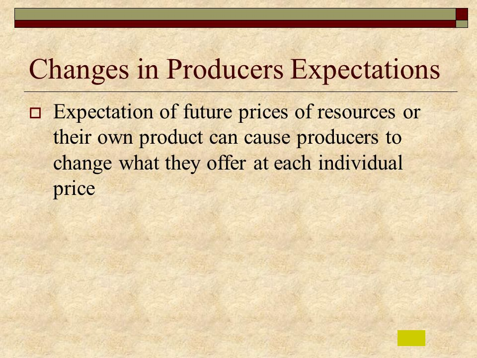 Changes in Producers Expectations