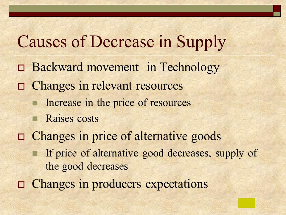 Causes of Decrease in Supply
