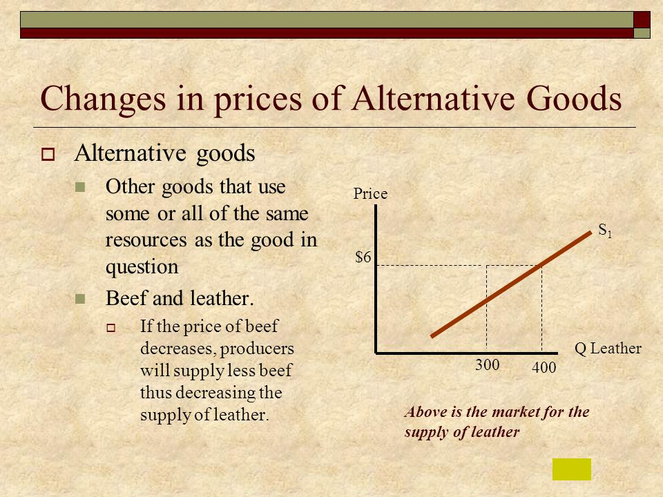 Changes in prices of Alternative Goods