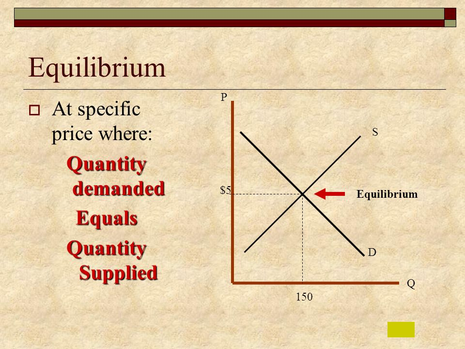 Equilibrium At specific price where: Quantity demanded Equals