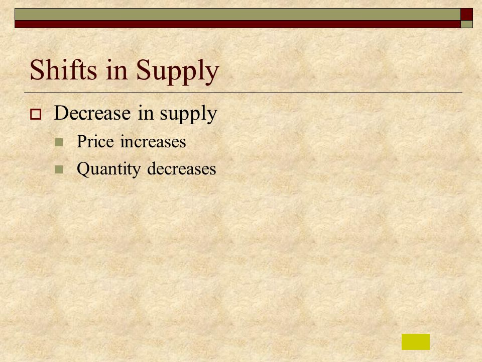 Shifts in Supply Decrease in supply Price increases Quantity decreases