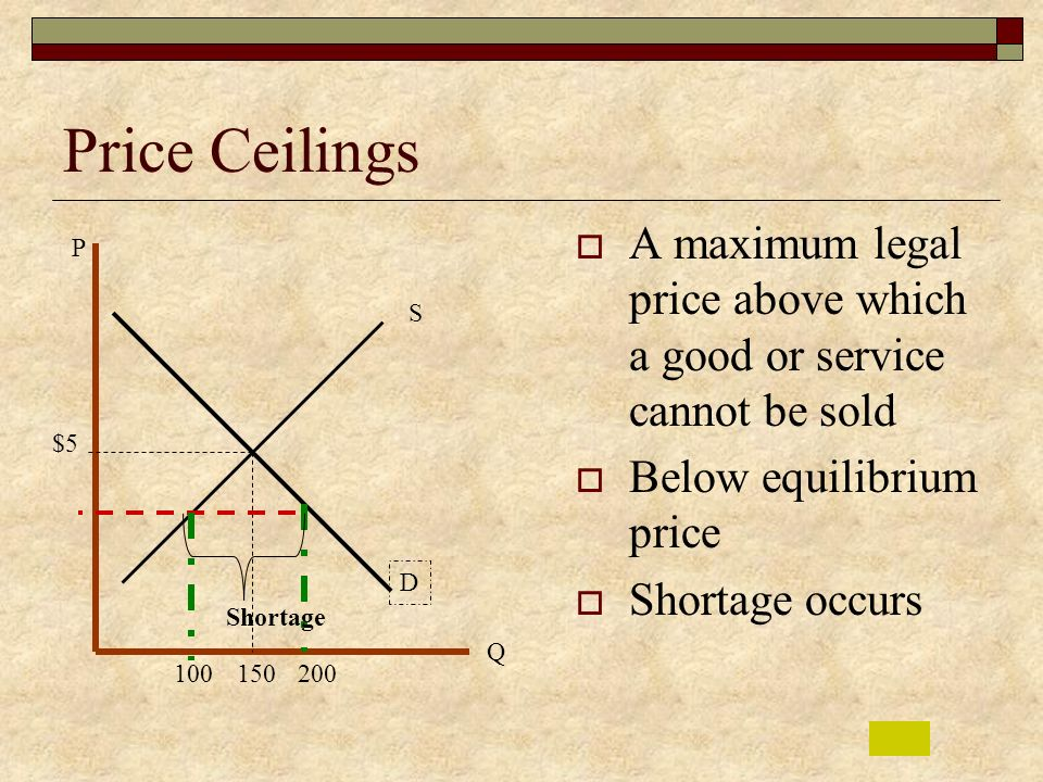 Price Ceilings A maximum legal price above which a good or service cannot be sold. Below equilibrium price.