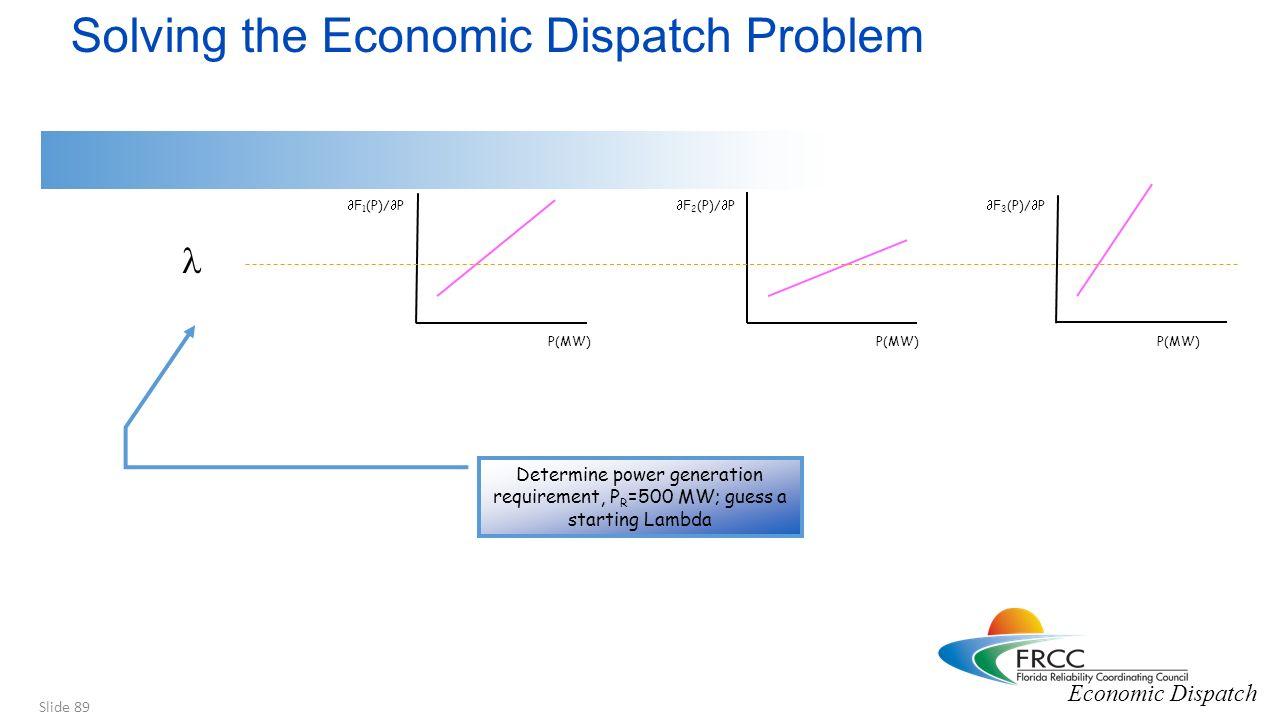Generation Control Economic Dispatch Ppt Download 500 Mw Power Plant Diagram 89 Solving