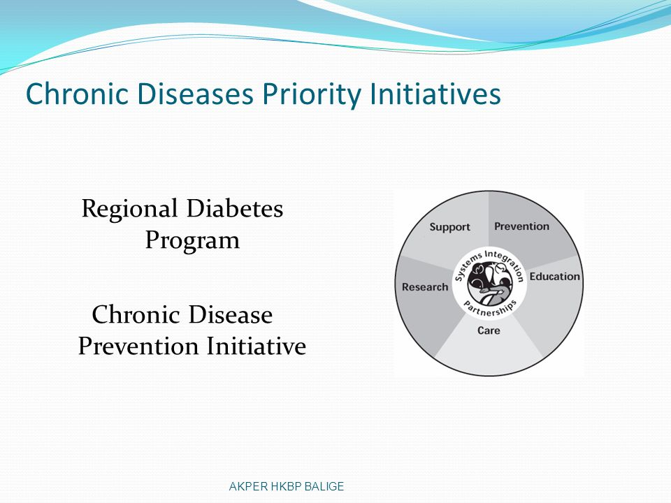 Chronic Diseases Priority Initiatives