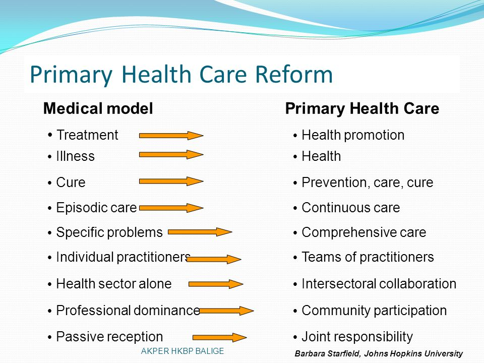 Primary Health Care Reform