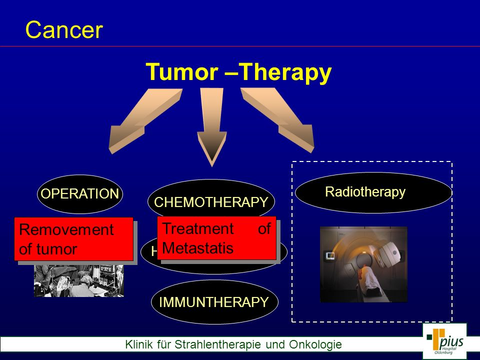 Cancer Tumor –Therapy Removement of tumor Treatment of Metastatis