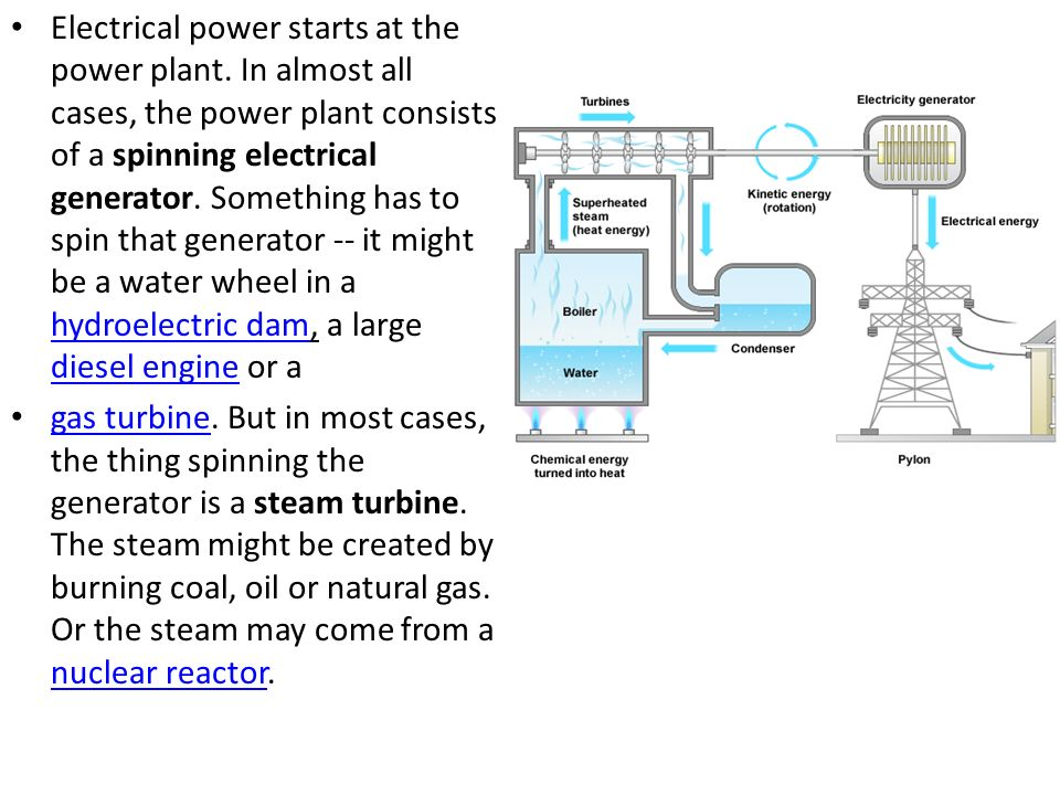 Electrical power starts at the power plant