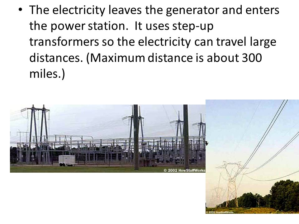 The electricity leaves the generator and enters the power station