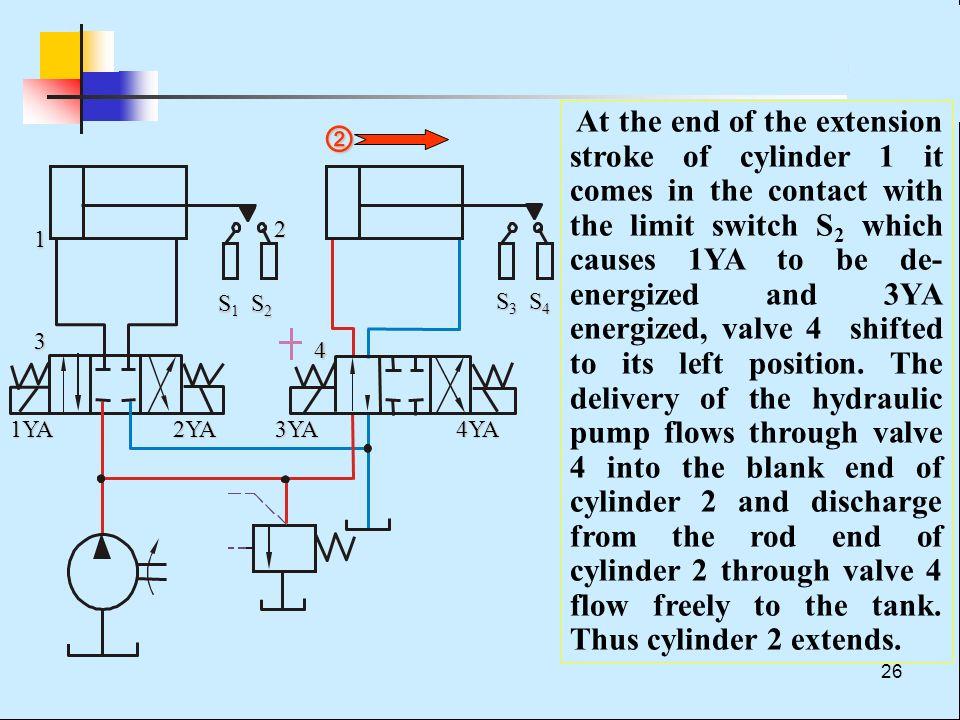 Limit Switch Wiring Diagram Hydraulic Ram - Trusted Wiring Diagram •