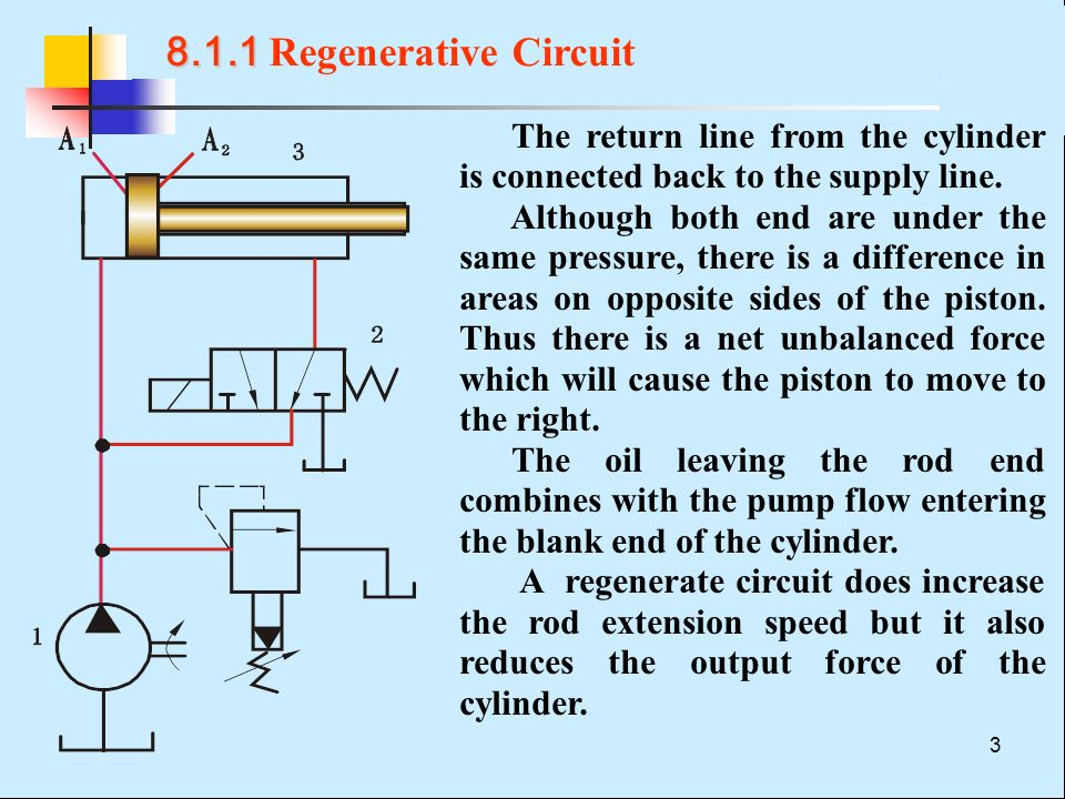 Chapter 8 Basic Hydraulic Circuit - ppt video online download