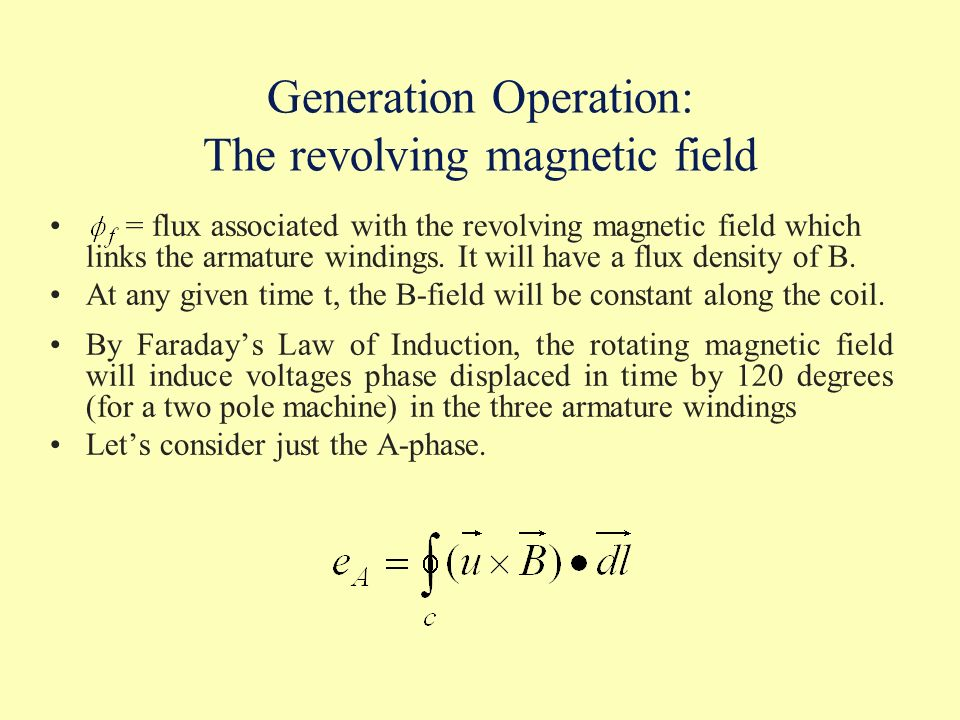 Generation Operation: The revolving magnetic field