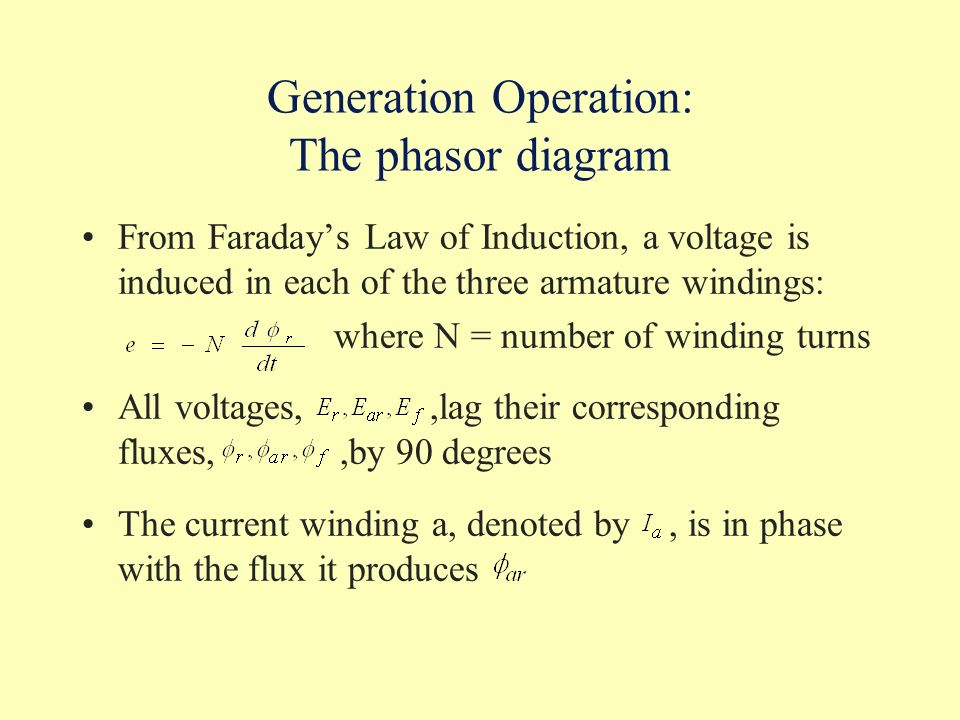 Generation Operation: The phasor diagram