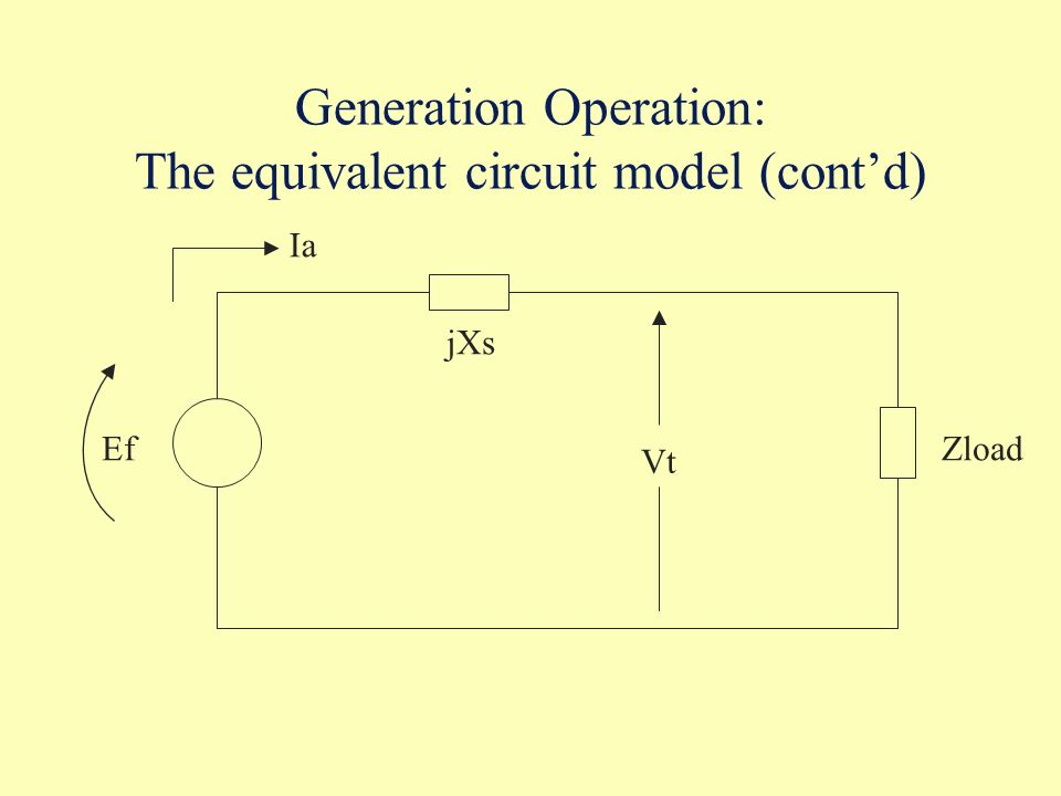 Generation Operation: The equivalent circuit model (cont'd)