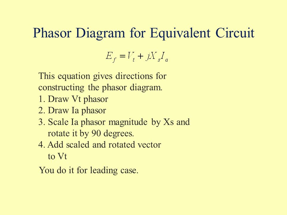 Phasor Diagram for Equivalent Circuit