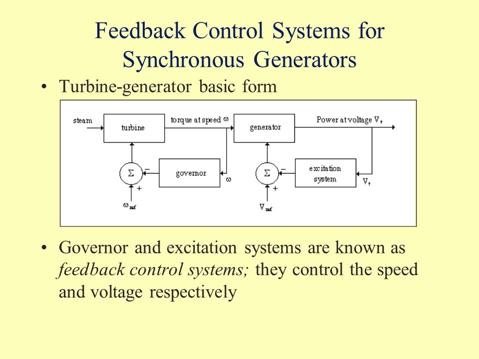 Feedback Control Systems for Synchronous Generators