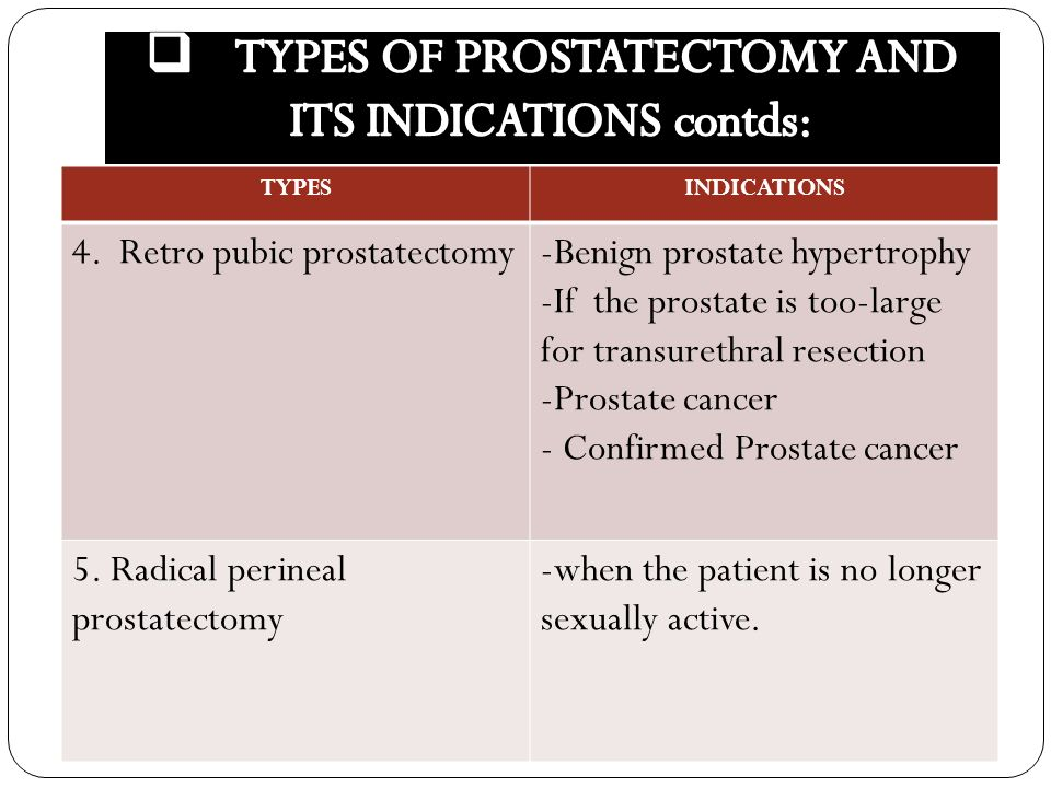 Conditions Of The Prostate Venue Newton Hotel Owerri Ppt Download
