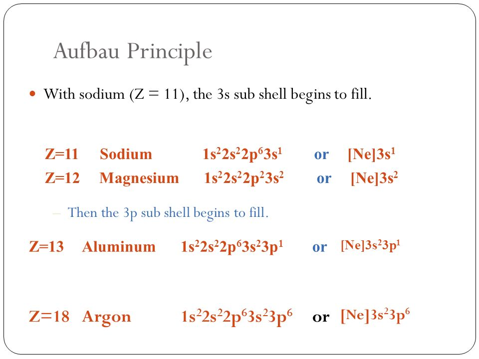 Aufbau diagram ne electrical work wiring diagram electron configurations and periodicity ppt download rh slideplayer com aufbau diagram blank aufbau diagram for xe ccuart Image collections