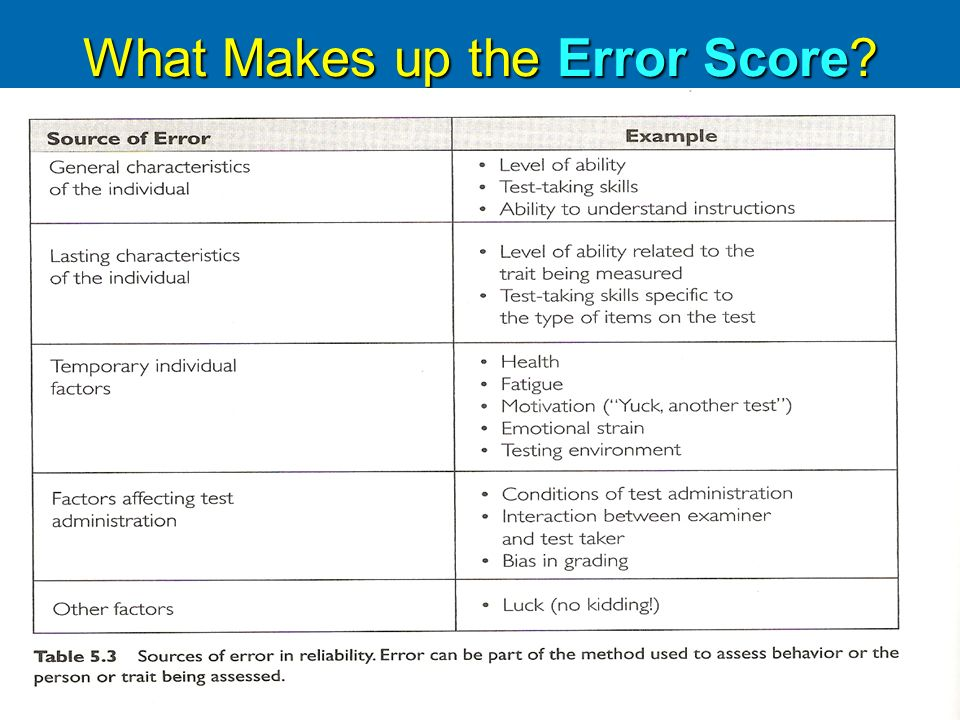 CHAPTER 5 Test Scores as Composites - ppt download