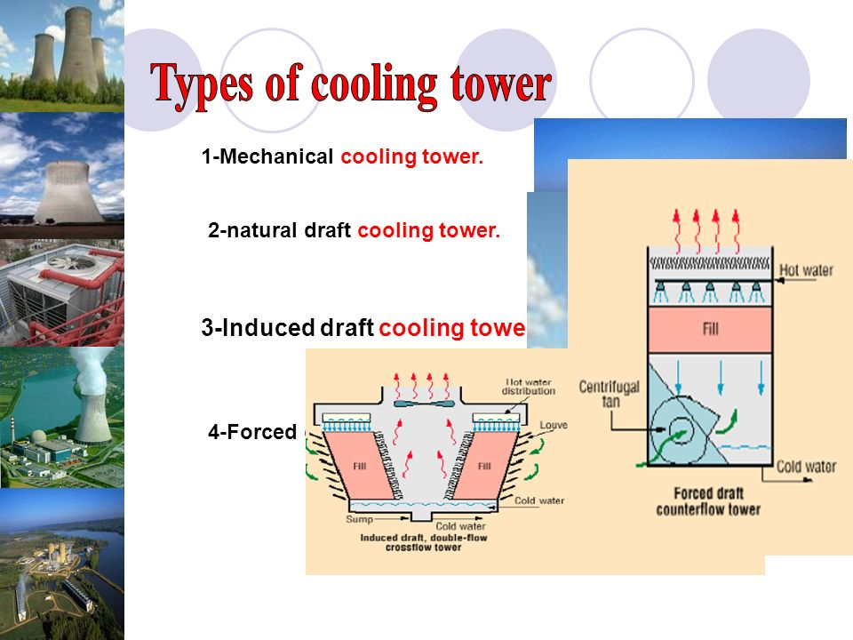 COOLING TOWER Prof  Osama El Masry  - ppt video online download