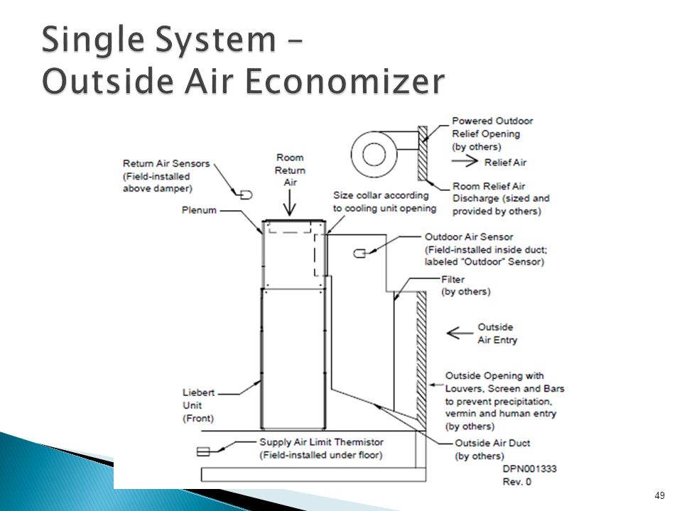 Cooling: Best Practices and Economizers - ppt video online download