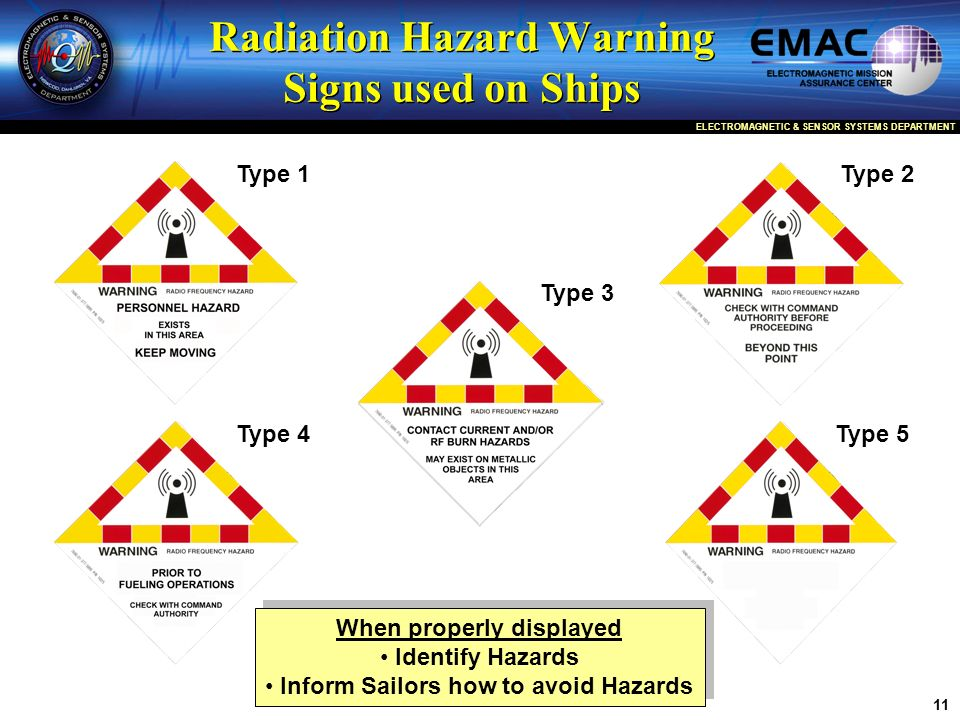Radiation Hazard Warning Signs used on Ships