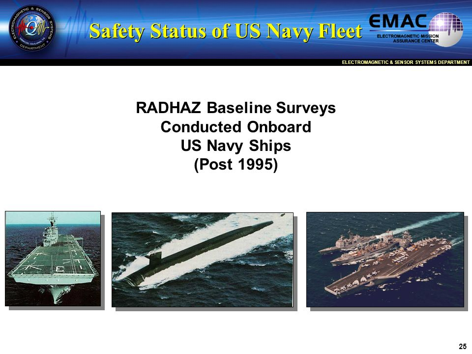 Safety Status of US Navy Fleet