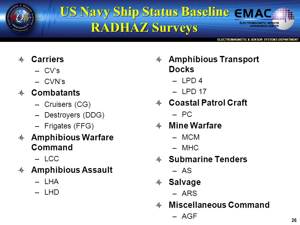 US Navy Ship Status Baseline RADHAZ Surveys