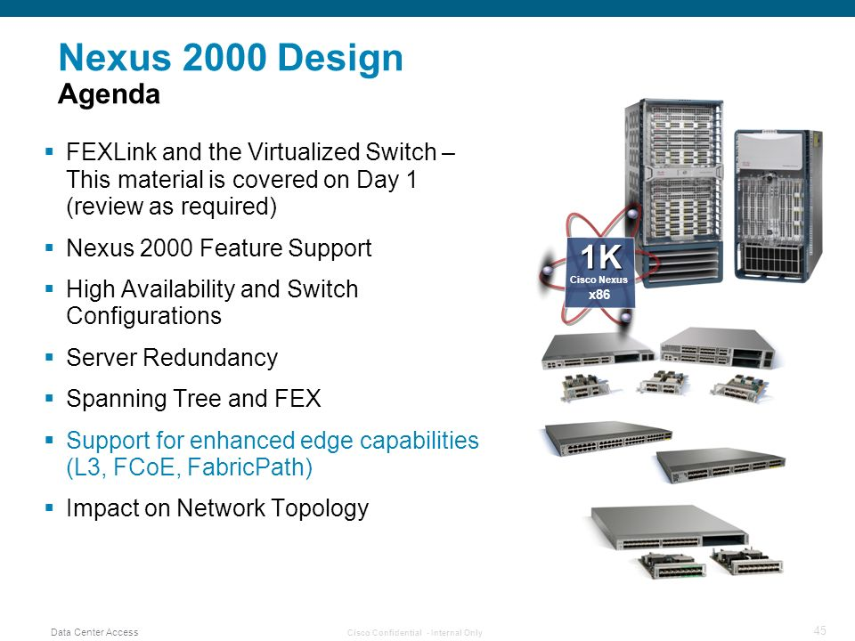 Nexus 2000 Connectivity - Supported Topologies - ppt download