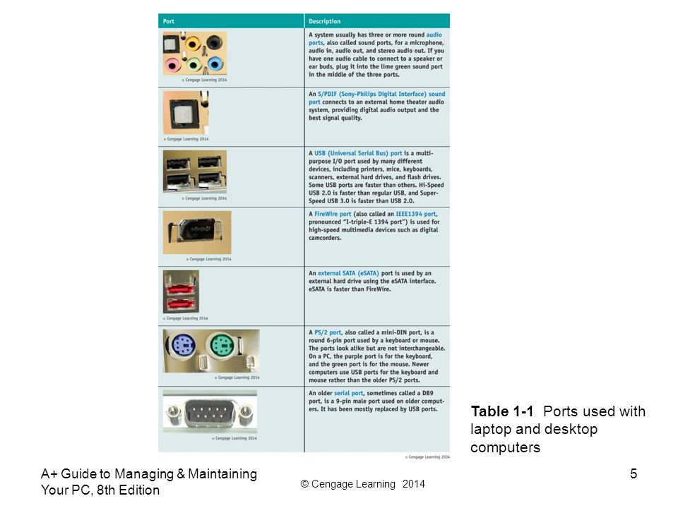 A+ Guide to Managing & Maintaining Your PC, 8th Edition - ppt video ...