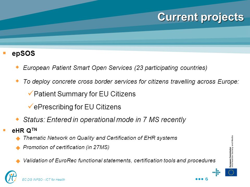 Current projects epSOS. European Patient Smart Open Services (23 participating countries)