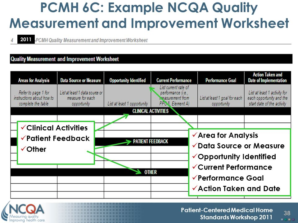 NCQA Standards Workshop Patient-Centered Medical Home PCMH ... on source examples, valid sentences examples, wish list examples, variable data printing examples, space examples, rule examples, content examples, completed job application examples, organization examples, place examples, index card examples, employment contract examples, game theory matrix examples, college application examples, web application examples, time examples, home automation examples, dynamic html examples, service examples, data normalization examples,
