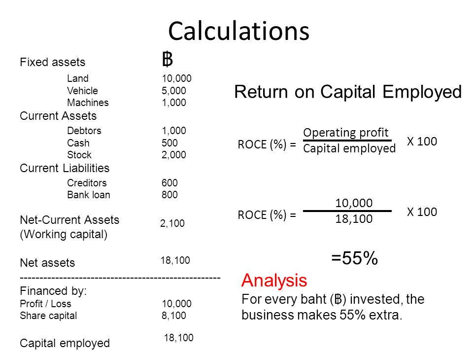 Return on Capital Employed (With Example)