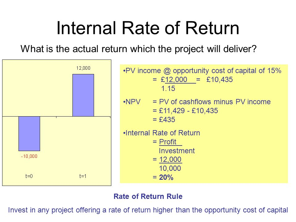 high mountain technologies cost of capital npv Calculations of net present value (npv), by contrast, generally assume only that a company can earn its cost of capital on interim cash flows, leaving any future incremental project value with those future projects.