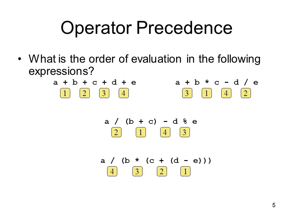 Operator Precedence What is the order of evaluation in the following expressions a + b + c + d + e.