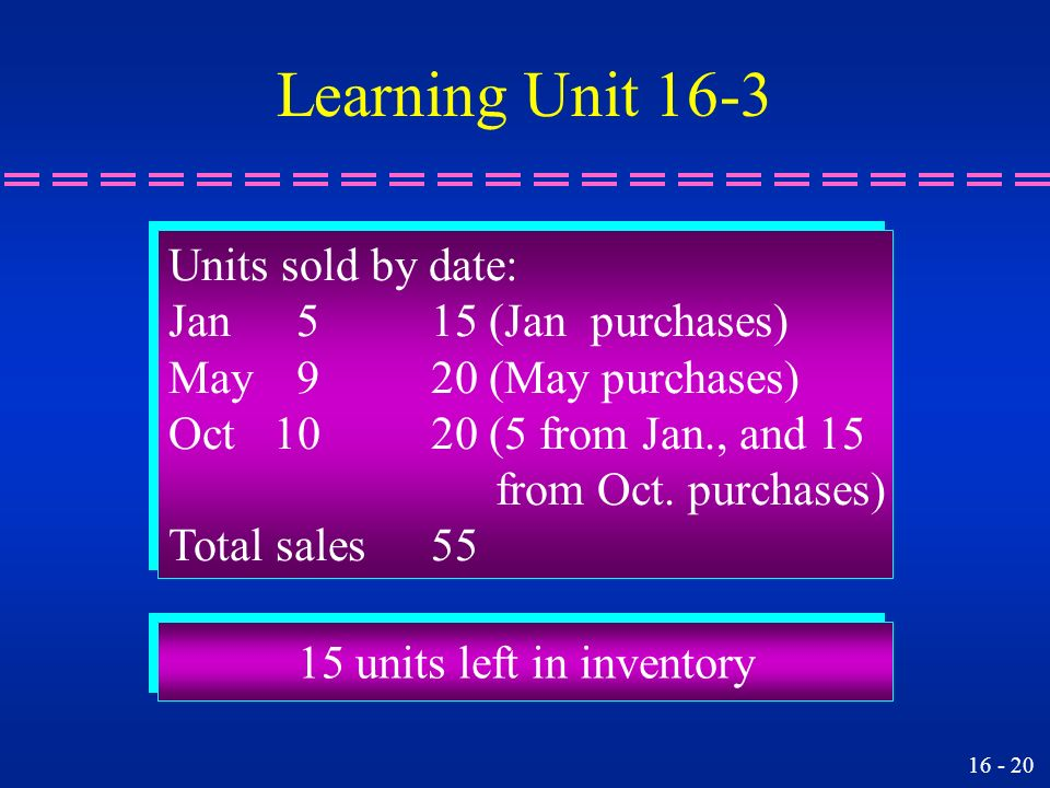 15 units left in inventory