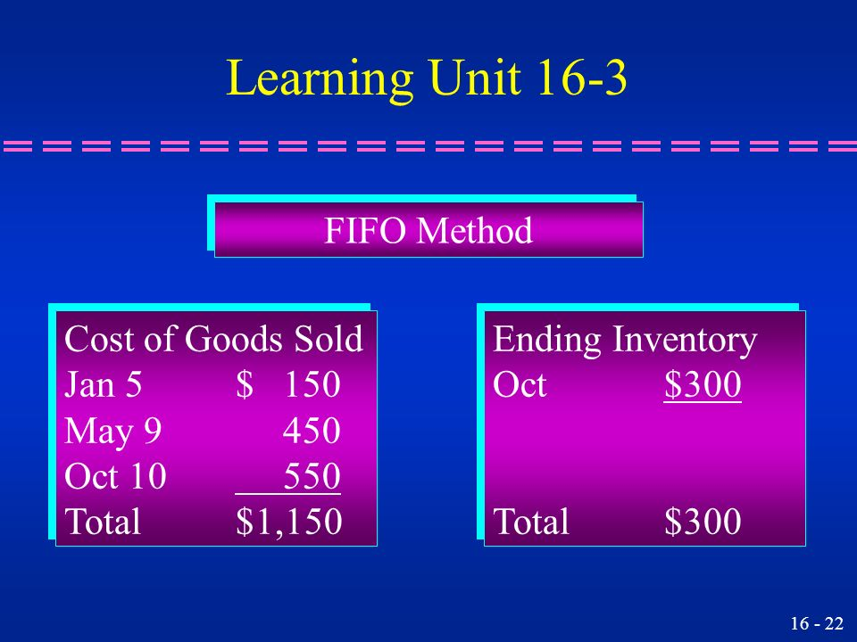 Learning Unit 16-3 FIFO Method Cost of Goods Sold Jan 5 $ 150