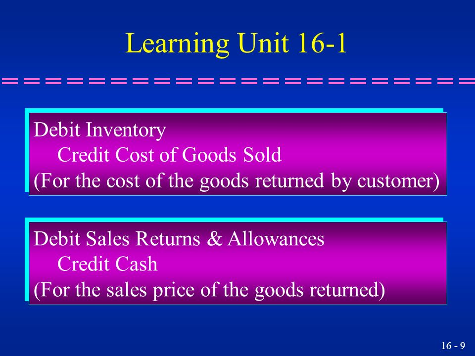 Learning Unit 16-1 Debit Inventory Credit Cost of Goods Sold