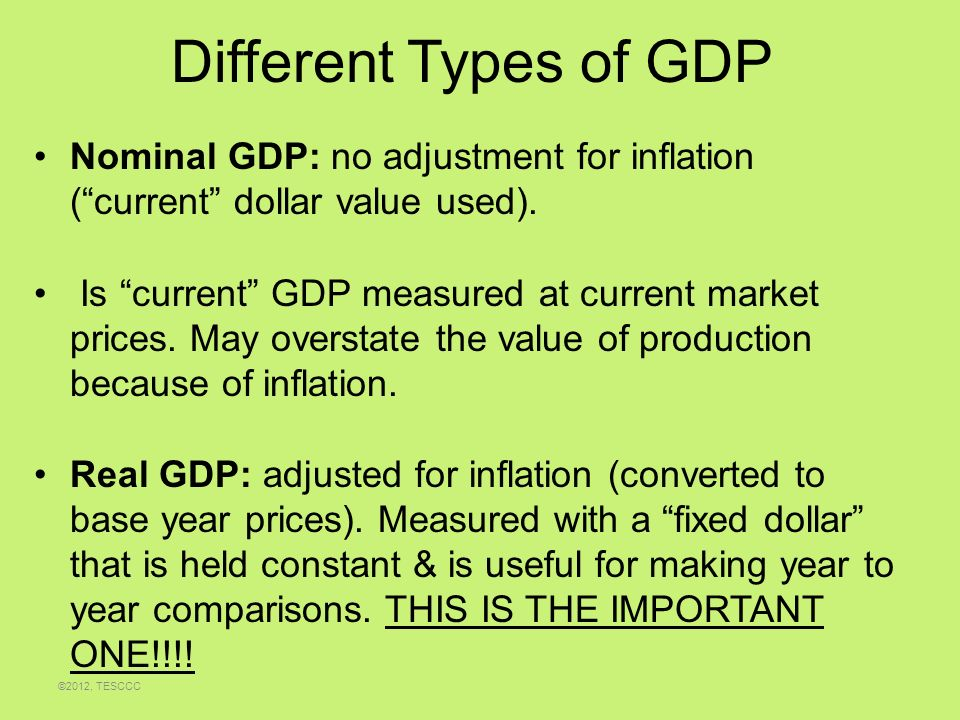what is the difference between gdp and real gdp
