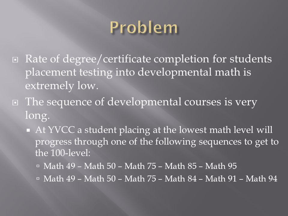 Using Wamap To Facilitate A Mastery Approach To Developmental Math