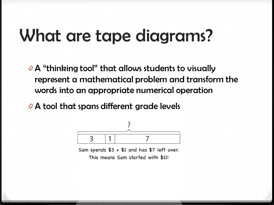 tape diagram math definition for 5th grade
