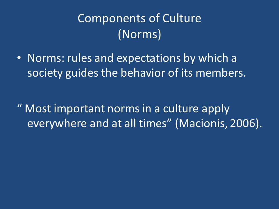 Components of Culture (Norms)