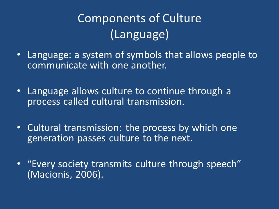 Components of Culture (Language)